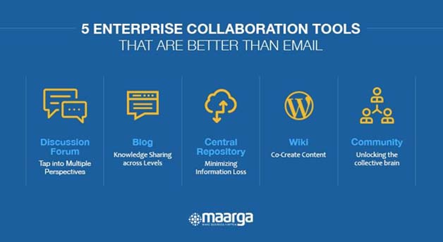 enterprise-social-collaboration
