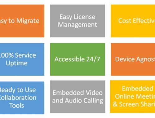 IBM SmartCloud:The Smarter Alternative To Domino Infrastructure